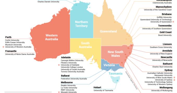 best business universities in Australia